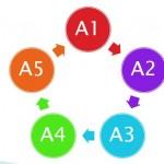 Materi Analisa Proses Bisnis (PPT)