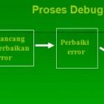 Perancangan dan Implementasi Perangkat Lunak (RPL)