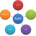Tutorial AJAX PDF