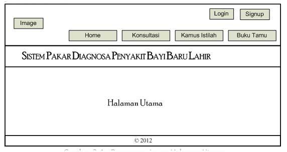 gambar rancangan layar menu utama
