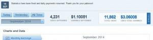 gambar screenshoot pembayaran adfly