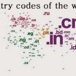 Tabel Kode Domain Internet Untuk Semua Negara