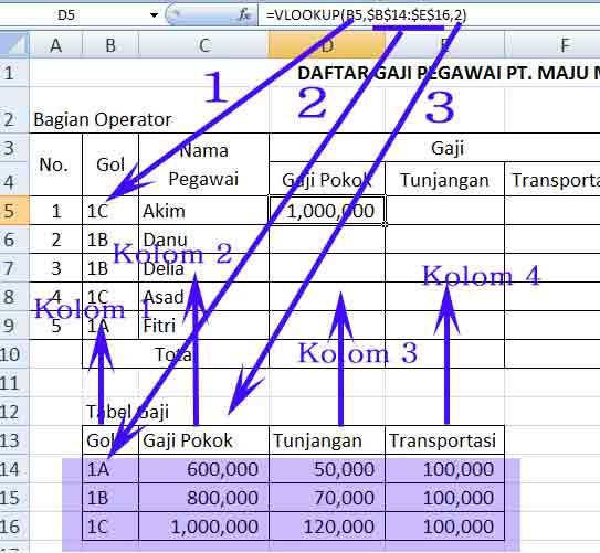 menghitung gaji pokok dengan fungsi vlookup
