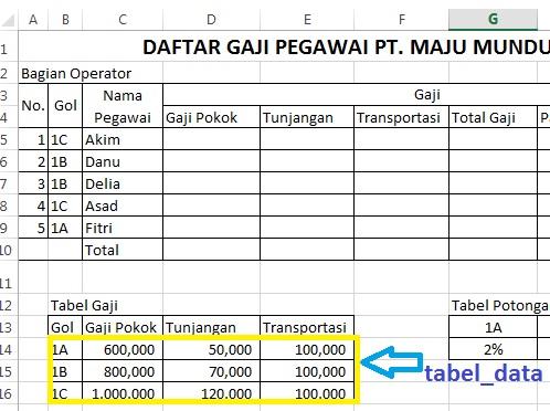 tabel data vlookup