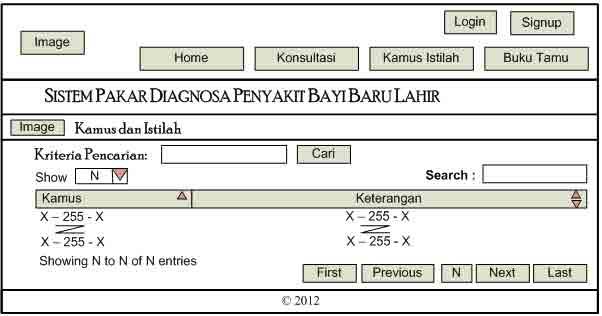 rancangan layar list kamus