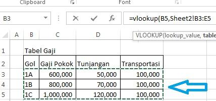 tabel data1 vlookup