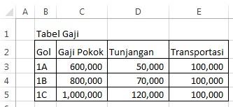 tabel sheet 2
