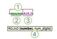 struktur fungsi ROUND